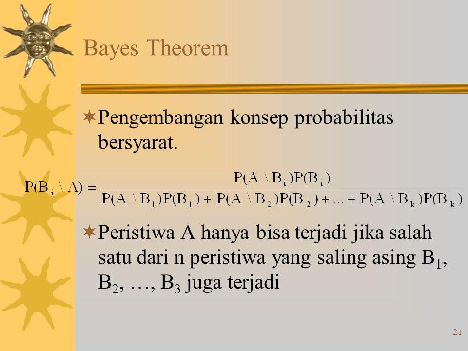 21 Bayes Theorem  Pengembangan konsep probabilitas bersyarat.  Peristiwa A hanya bisa terjadi jika salah satu dari n peristiwa yang saling asing B 1