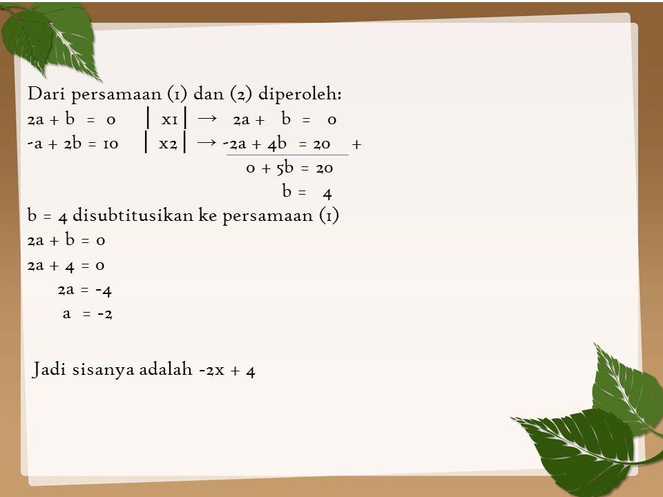 Dari persamaan (1) dan (2) diperoleh: 2a + b = 0 │ x1 │ → 2a + b = 0 -a + 2b = 10 │ x2 │ → -2a + 4b = 20 + 0 + 5b = 20 b = 4 b = 4 disubtitusikan ke p
