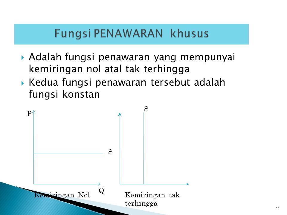 FUNGSI PENAWARAN YANG SEDERHANA ADALAH FUNGSI DARI HARGA. (VARIABEL YANG LAIN DIANGGAP KONSTAN. Qsx =f (Px)  = a + bPx 10 -a/b Qs = a+bP P Q S