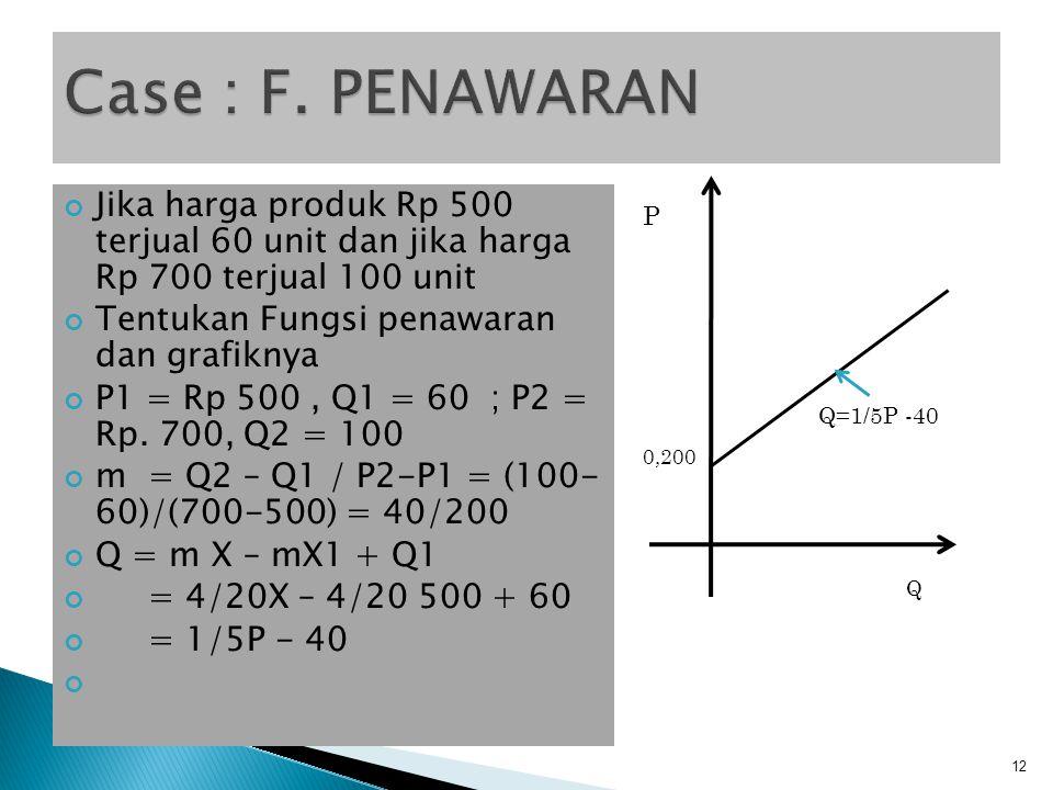  Adalah fungsi penawaran yang mempunyai kemiringan nol atal tak terhingga  Kedua fungsi penawaran tersebut adalah fungsi konstan 11 P Q Kemiringan Nol S Kemiringan tak terhingga S