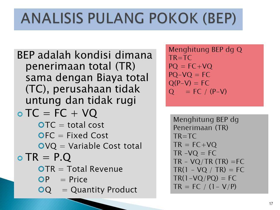  Analisi pulang pokok (BEP)  Fungsi Konsumsi dan Tabungan 16
