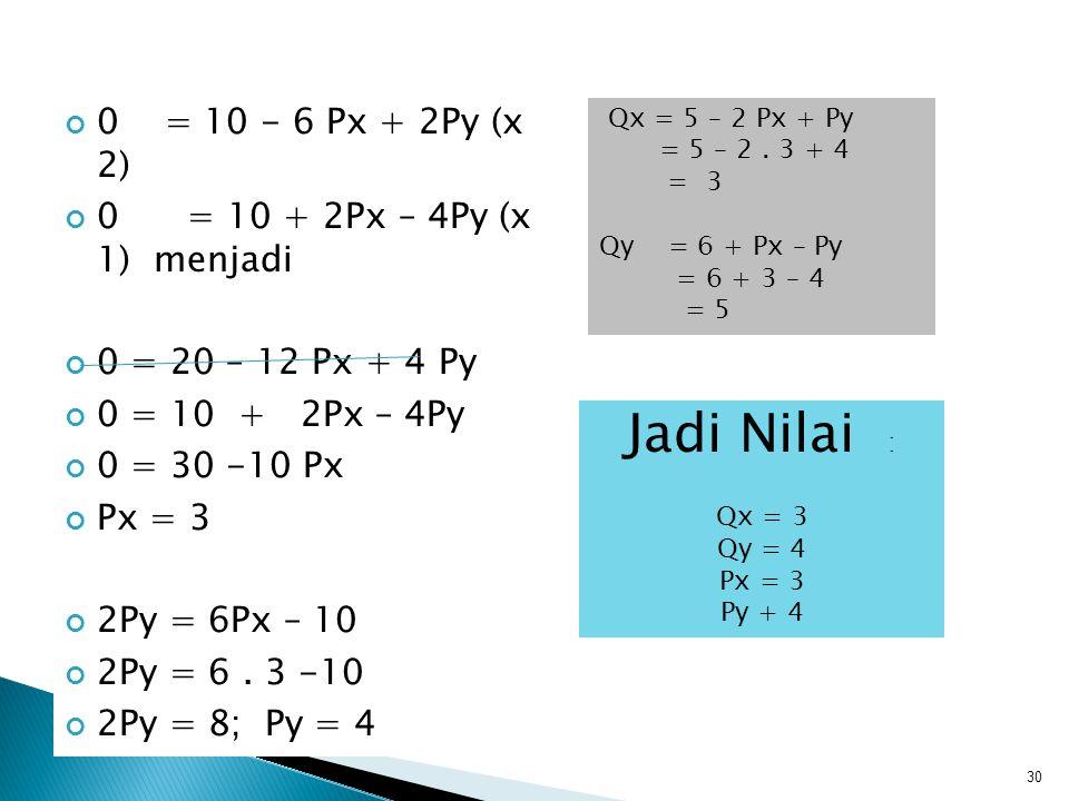 Penyelesaian : Keseimbangan Produk X Qdx = Qsx …… metode Eliminasi Q dx = 5 – 2P x + P y )x1 Q sx = - 5 + 4Px –P y) x1 0 = 10 - 6 Px + 2Py Qdy = Qsy Qdy = 6 + Px –Py Qsy = -4 –Px + 2Py 0 = 10 + 2Px – 4Py 29