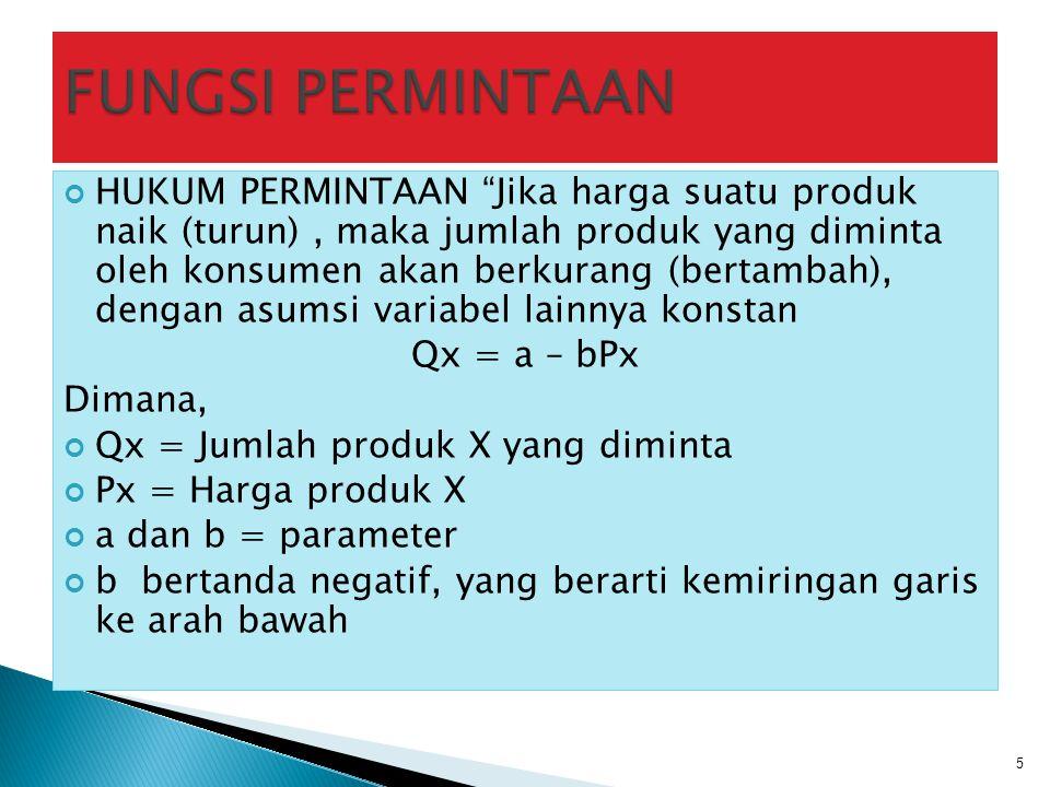 HUKUM PERMINTAAN Jika harga suatu produk naik (turun), maka jumlah produk yang diminta oleh konsumen akan berkurang (bertambah), dengan asumsi variabel lainnya konstan Qx = a – bPx Dimana, Qx = Jumlah produk X yang diminta Px = Harga produk X a dan b = parameter b bertanda negatif, yang berarti kemiringan garis ke arah bawah 5