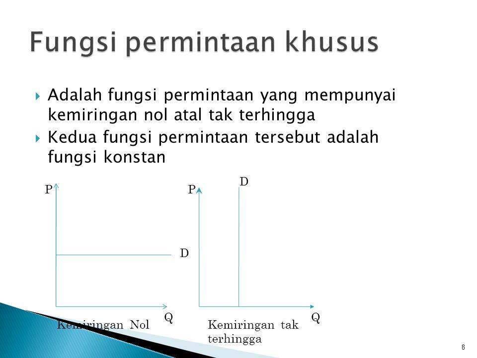  Adalah fungsi permintaan yang mempunyai kemiringan nol atal tak terhingga  Kedua fungsi permintaan tersebut adalah fungsi konstan 8 P Q Kemiringan Nol D Kemiringan tak terhingga D Q P