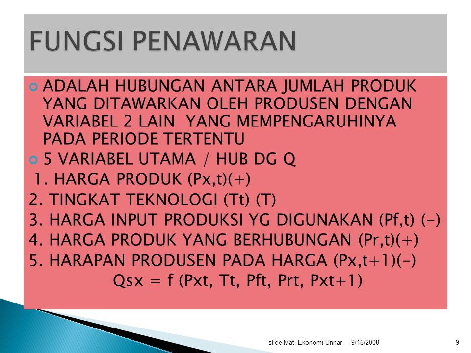 Perusahaan mempunyai produk dengan variabel cost Rp.