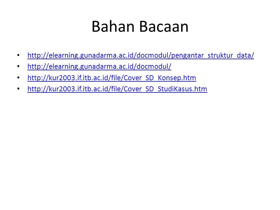 Bahan Bacaan http://elearning.gunadarma.ac.id/docmodul/pengantar_struktur_data/ http://elearning.gunadarma.ac.id/docmodul/ http://kur2003.if.itb.ac.id