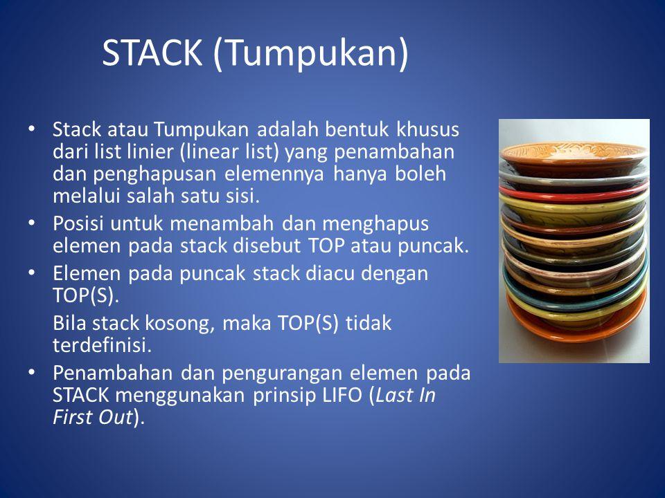 STACK (Tumpukan) Stack atau Tumpukan adalah bentuk khusus dari list linier (linear list) yang penambahan dan penghapusan elemennya hanya boleh melalui