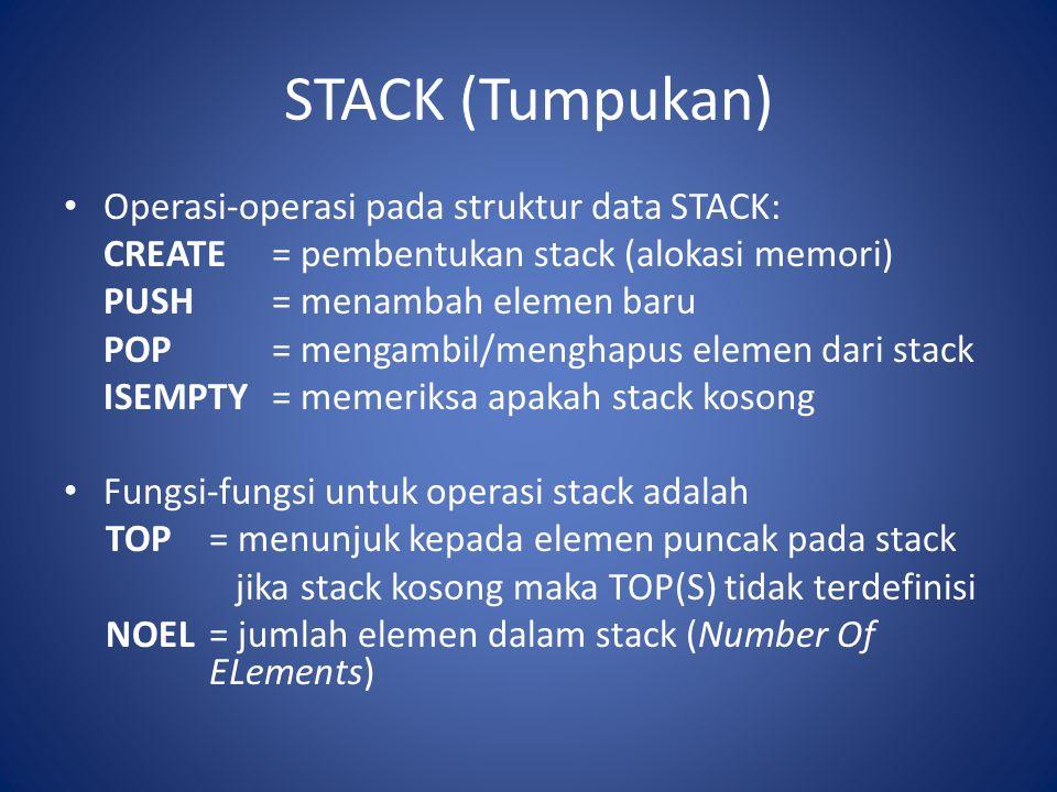 STACK (Tumpukan) Operasi-operasi pada struktur data STACK: CREATE= pembentukan stack (alokasi memori) PUSH= menambah elemen baru POP= mengambil/mengha
