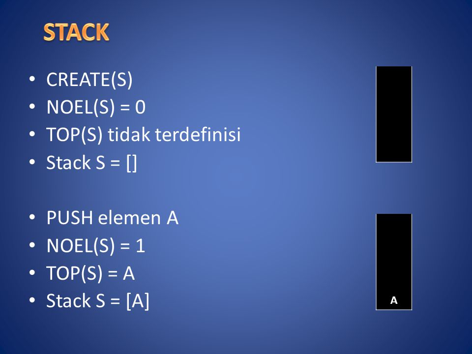 CREATE(S) NOEL(S) = 0 TOP(S) tidak terdefinisi Stack S = [] PUSH elemen A NOEL(S) = 1 TOP(S) = A Stack S = [A] A