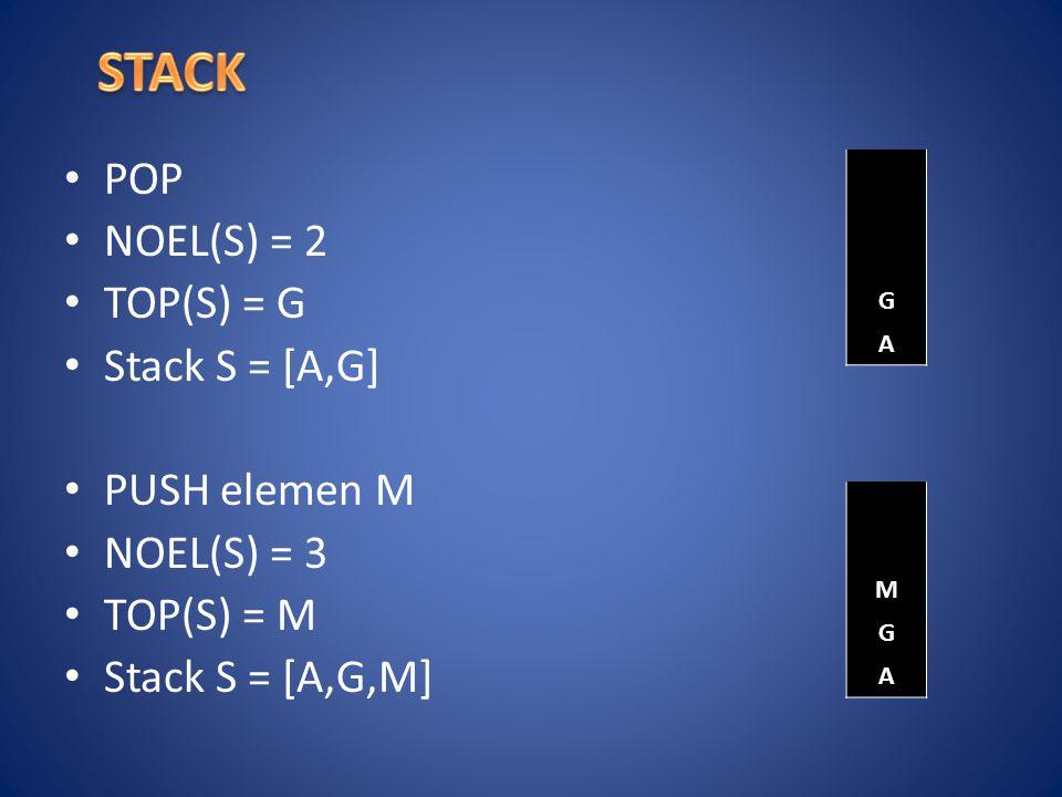 POP NOEL(S) = 2 TOP(S) = G Stack S = [A,G] PUSH elemen M NOEL(S) = 3 TOP(S) = M Stack S = [A,G,M] G A M G A