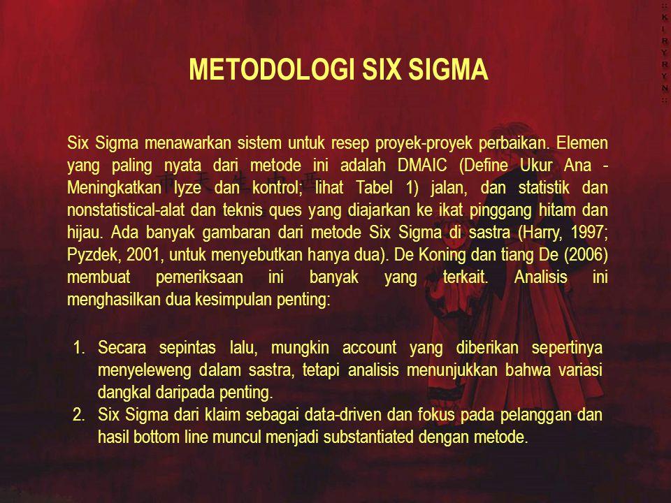 METODOLOGI SIX SIGMA Six Sigma menawarkan sistem untuk resep proyek-proyek perbaikan. Elemen yang paling nyata dari metode ini adalah DMAIC (Define Uk