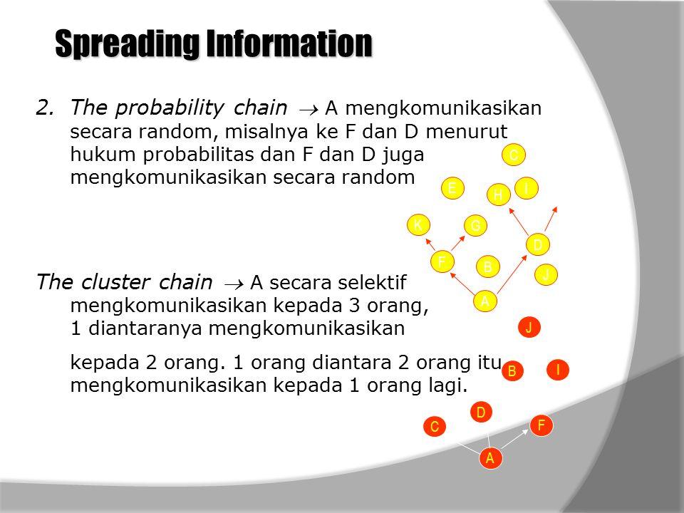 Spreading Information 2.The probability chain  A mengkomunikasikan secara random, misalnya ke F dan D menurut hukum probabilitas dan F dan D juga men