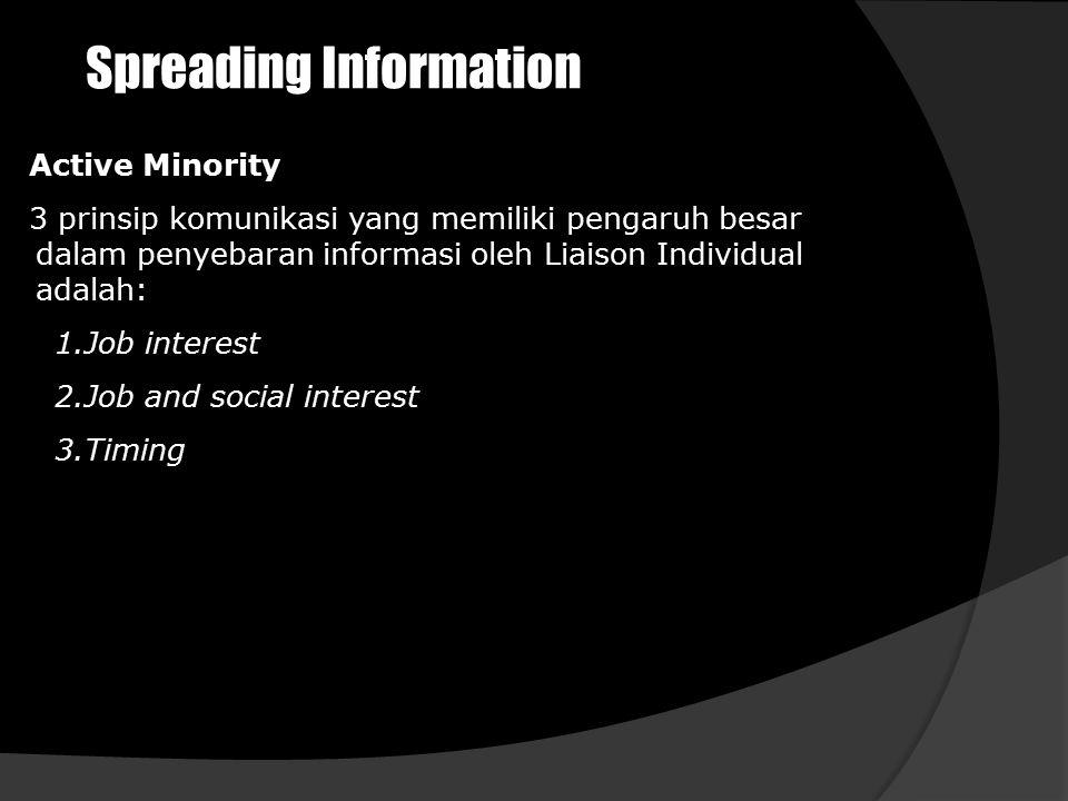 Spreading Information Active Minority 3 prinsip komunikasi yang memiliki pengaruh besar dalam penyebaran informasi oleh Liaison Individual adalah: 1.J