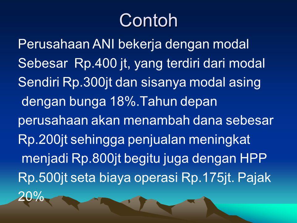 Contoh Perusahaan ANI bekerja dengan modal Sebesar Rp.400 jt, yang terdiri dari modal Sendiri Rp.300jt dan sisanya modal asing dengan bunga 18%.Tahun