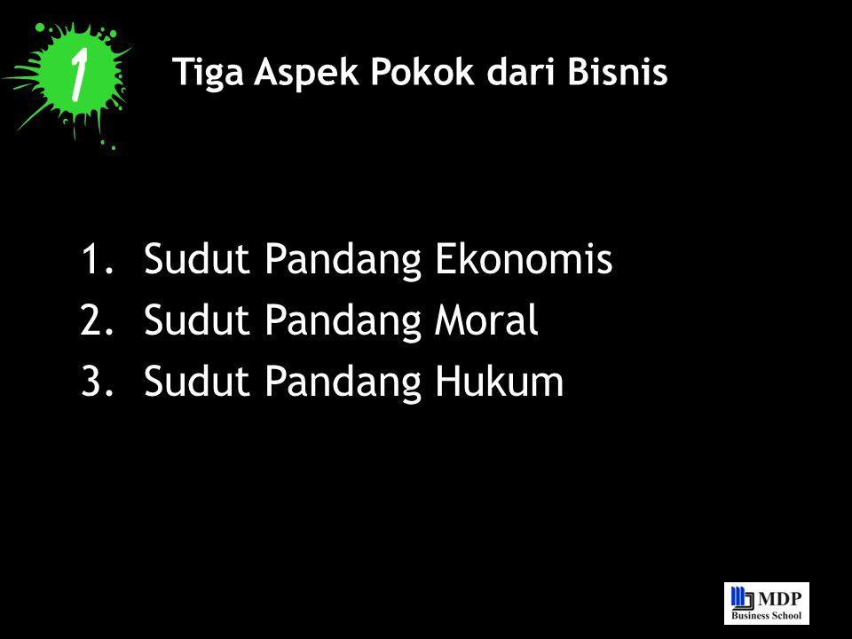 Tiga Aspek Pokok dari Bisnis 1.Sudut Pandang Ekonomis 2.Sudut Pandang Moral 3.Sudut Pandang Hukum