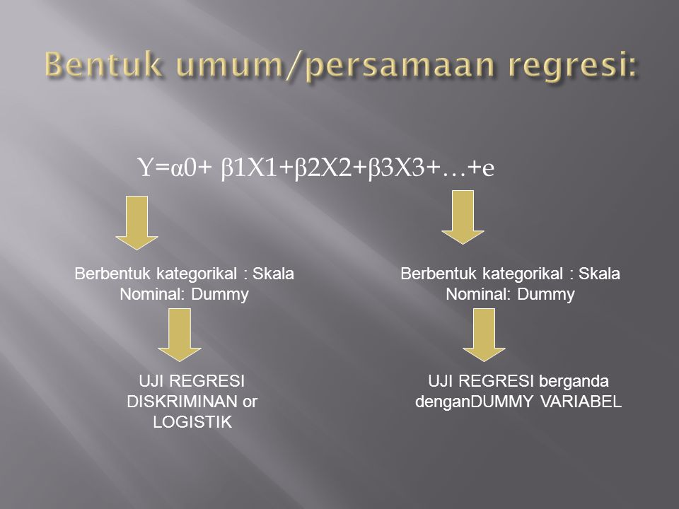 Y= α 0+ β 1X1+ β 2X2+ β 3X3+…+e Berbentuk kategorikal : Skala Nominal: Dummy UJI REGRESI DISKRIMINAN or LOGISTIK Berbentuk kategorikal : Skala Nominal