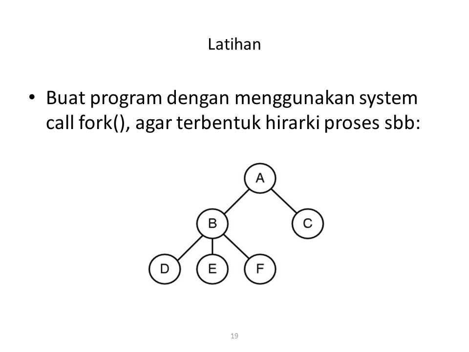 19 Latihan Buat program dengan menggunakan system call fork(), agar terbentuk hirarki proses sbb: