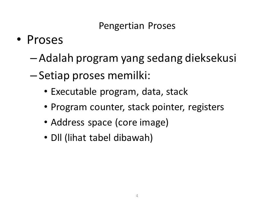 4 Pengertian Proses Proses – Adalah program yang sedang dieksekusi – Setiap proses memilki: Executable program, data, stack Program counter, stack poi