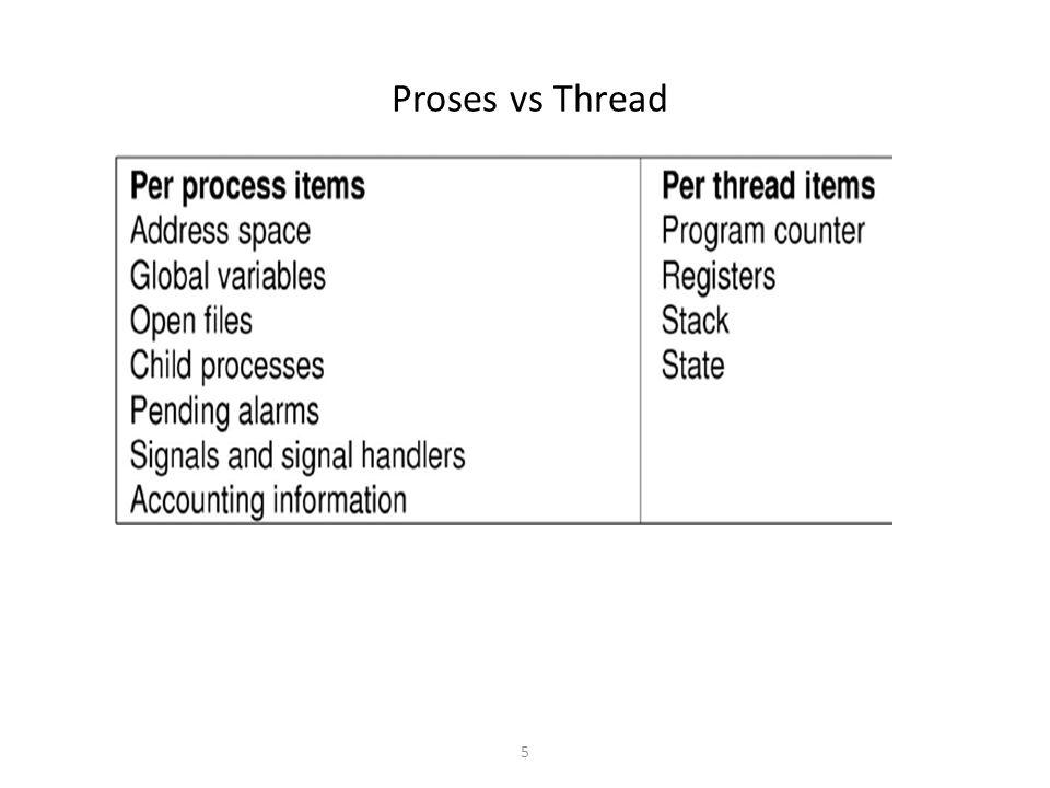 5 Proses vs Thread