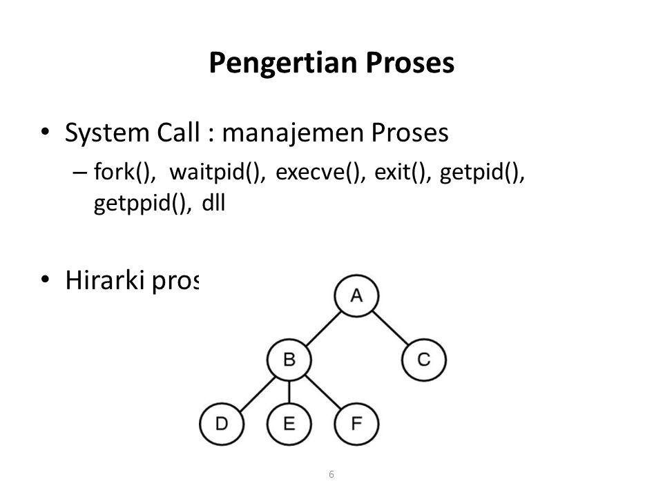 6 Pengertian Proses System Call : manajemen Proses – fork(), waitpid(), execve(), exit(), getpid(), getppid(), dll Hirarki proses