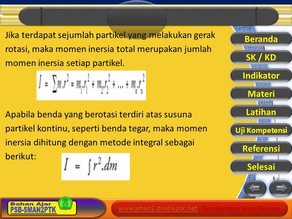 www.sman2.dindikptk.net www.sman2.dindikptk.net Rela Memberi Ikhlas Berbagi www.sman2.dindikptk.net www.sman2.dindikptk.net Rela Memberi Ikhlas Berbagi Besarnya momen inersia tergantung pada bentuk benda jarak sumbu putar ke pusat massa, dan posisi benda relatif terhadap sumbu putar.