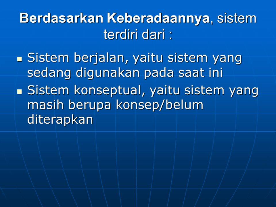 Berdasarkan Keberadaannya, sistem terdiri dari : Sistem berjalan, yaitu sistem yang sedang digunakan pada saat ini Sistem berjalan, yaitu sistem yang