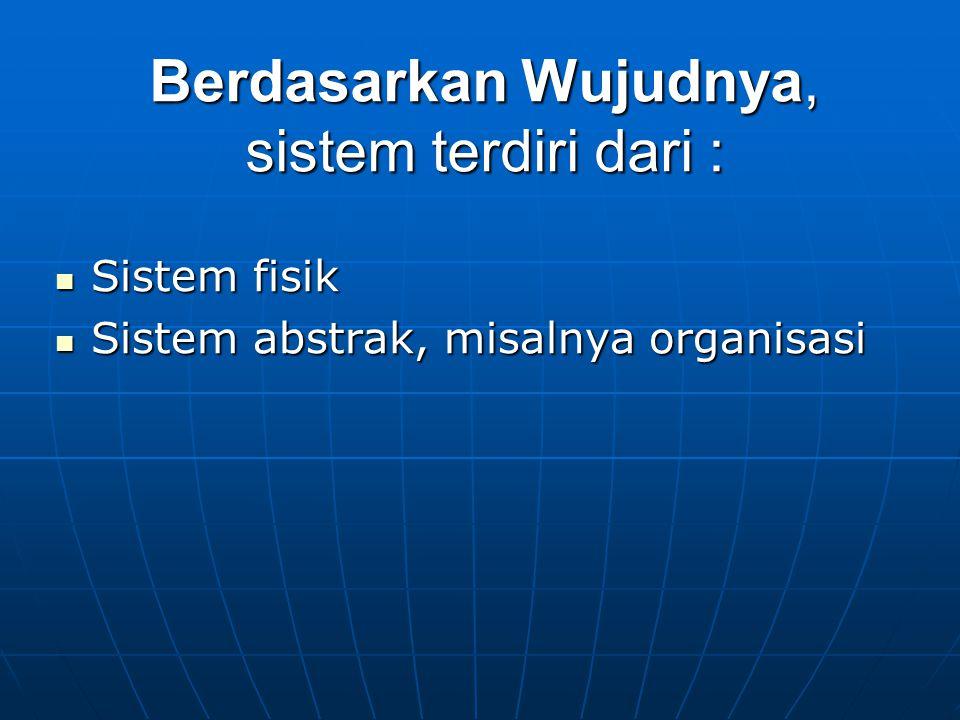 Berdasarkan Wujudnya, sistem terdiri dari : Sistem fisik Sistem fisik Sistem abstrak, misalnya organisasi Sistem abstrak, misalnya organisasi