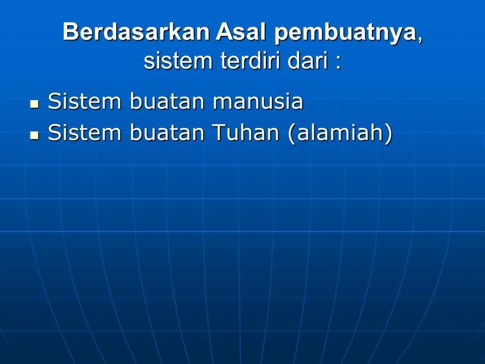 Berdasarkan Asal pembuatnya, sistem terdiri dari : Sistem buatan manusia Sistem buatan manusia Sistem buatan Tuhan (alamiah) Sistem buatan Tuhan (alam