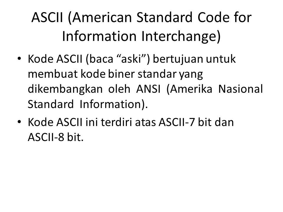 """ASCII (American Standard Code for Information Interchange) Kode ASCII (baca """"aski"""") bertujuan untuk membuat kode biner standar yang dikembangkan oleh"""