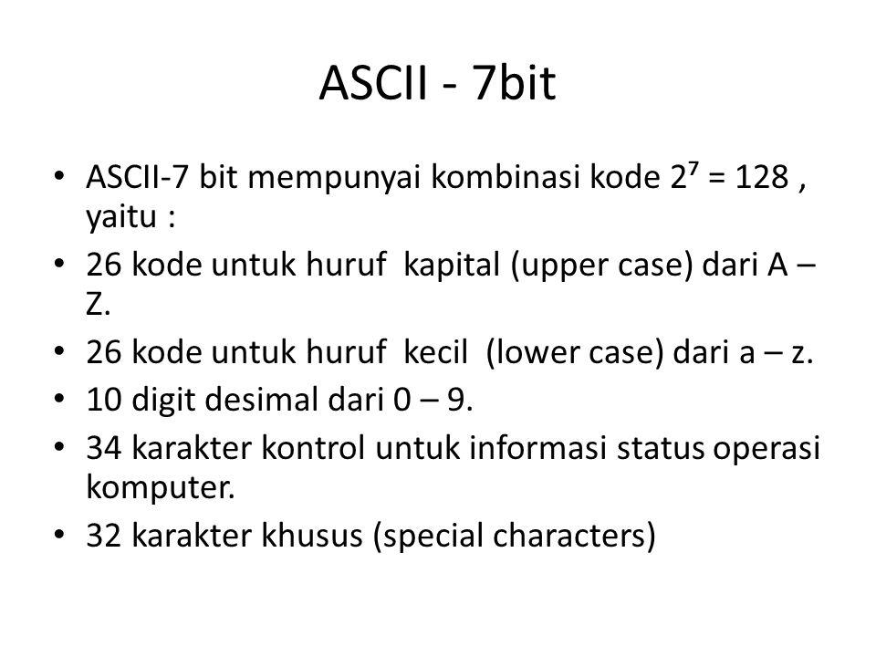 ASCII - 7bit ASCII-7 bit mempunyai kombinasi kode 2⁷ = 128, yaitu : 26 kode untuk huruf kapital (upper case) dari A – Z. 26 kode untuk huruf kecil (lo