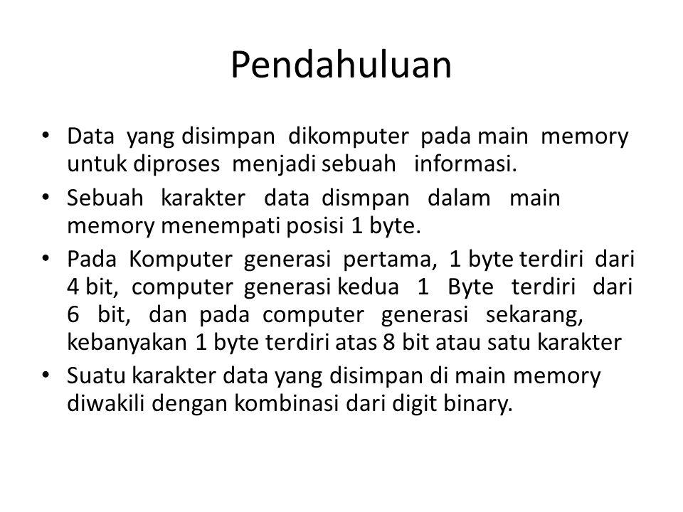 Pendahuluan Data yang disimpan dikomputer pada main memory untuk diproses menjadi sebuah informasi. Sebuah karakter data dismpan dalam main memory men
