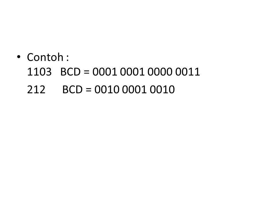 SBCDIC (Standard Binary Coded Decimal Interchange Code) Merupakan pengembangan dari BCD.