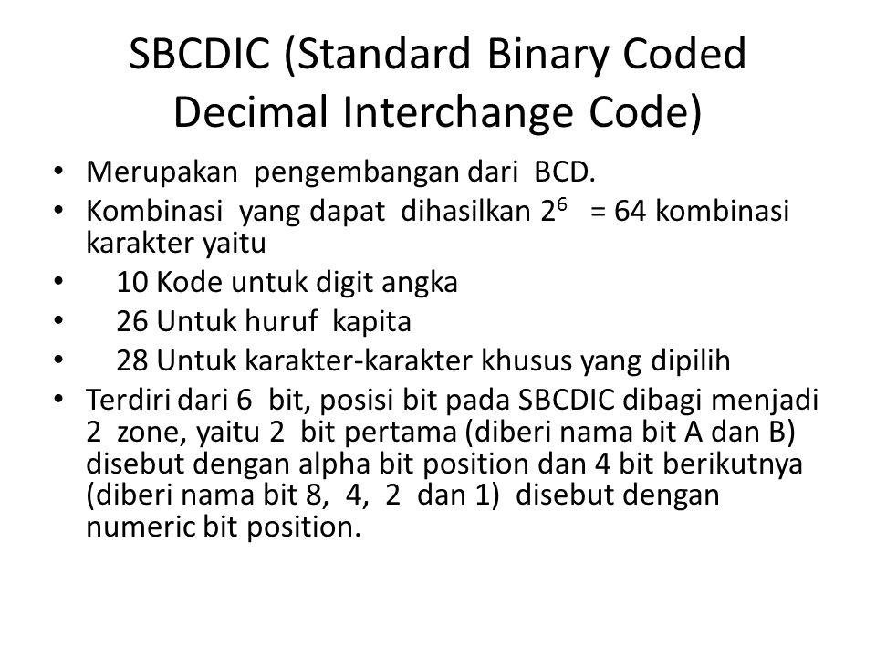 SBCDIC (Standard Binary Coded Decimal Interchange Code) Merupakan pengembangan dari BCD. Kombinasi yang dapat dihasilkan 2 6 = 64 kombinasi karakter y