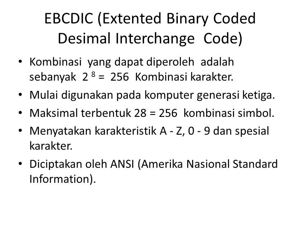 EBCDIC (Extented Binary Coded Desimal Interchange Code) Kombinasi yang dapat diperoleh adalah sebanyak 2 8 = 256 Kombinasi karakter. Mulai digunakan p