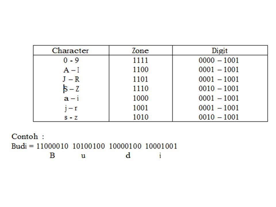 ASCII (American Standard Code for Information Interchange) Kode ASCII (baca aski ) bertujuan untuk membuat kode biner standar yang dikembangkan oleh ANSI (Amerika Nasional Standard Information).