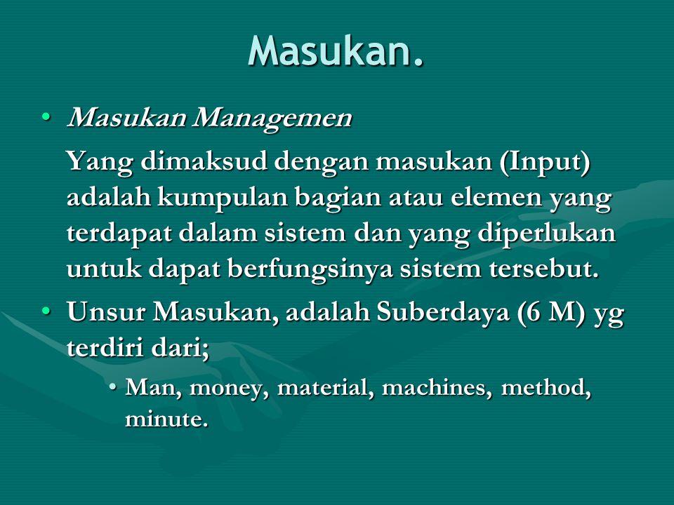 Masukan. Masukan ManagemenMasukan Managemen Yang dimaksud dengan masukan (Input) adalah kumpulan bagian atau elemen yang terdapat dalam sistem dan yan