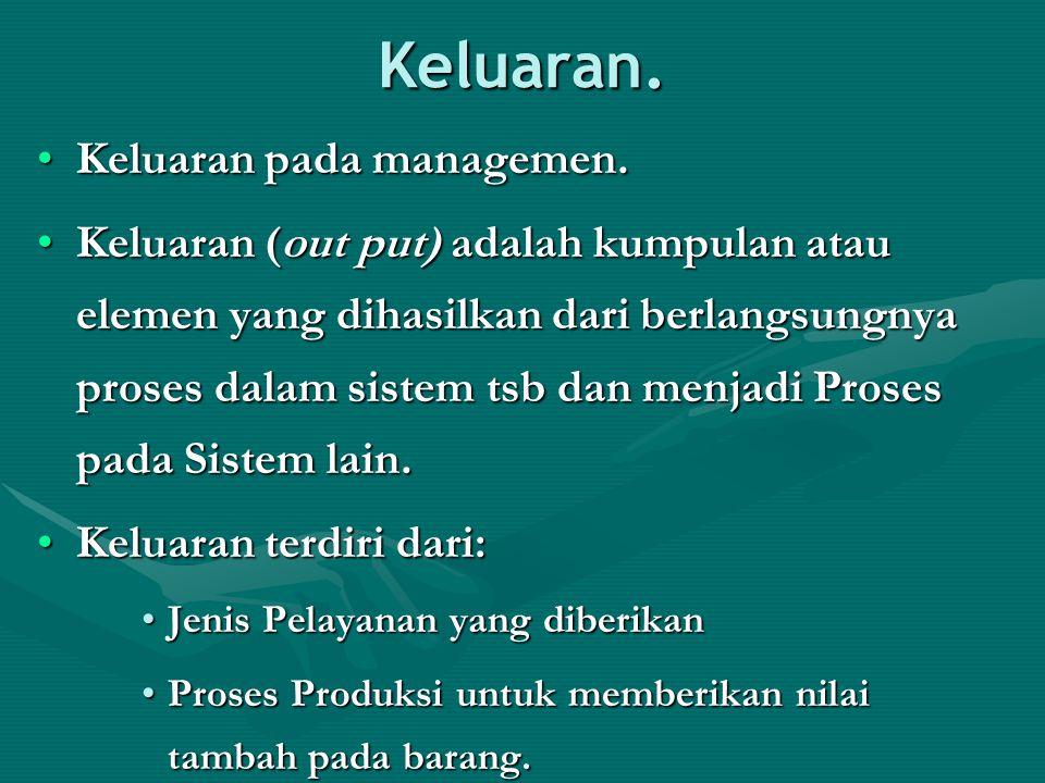 Keluaran. Keluaran pada managemen.Keluaran pada managemen. Keluaran (out put) adalah kumpulan atau elemen yang dihasilkan dari berlangsungnya proses d