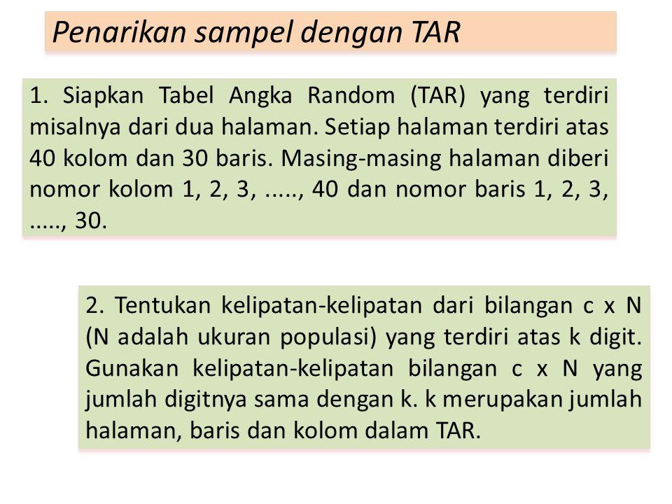 1. Siapkan Tabel Angka Random (TAR) yang terdiri misalnya dari dua halaman. Setiap halaman terdiri atas 40 kolom dan 30 baris. Masing-masing halaman d