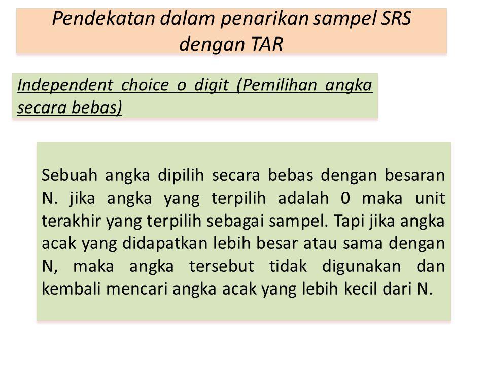 Independent choice o digit (Pemilihan angka secara bebas) Pendekatan dalam penarikan sampel SRS dengan TAR Sebuah angka dipilih secara bebas dengan be