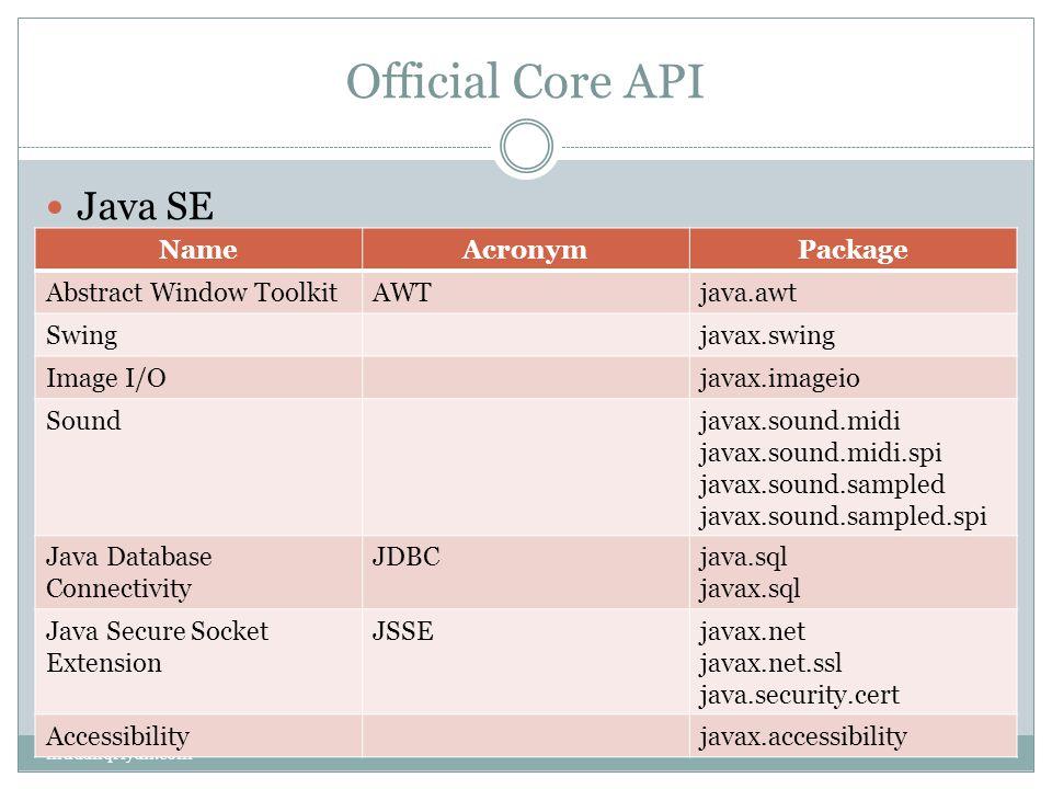 Official Core API Java SE mudafiqriyan.com NameAcronymPackage Abstract Window ToolkitAWTjava.awt Swingjavax.swing Image I/Ojavax.imageio Soundjavax.so