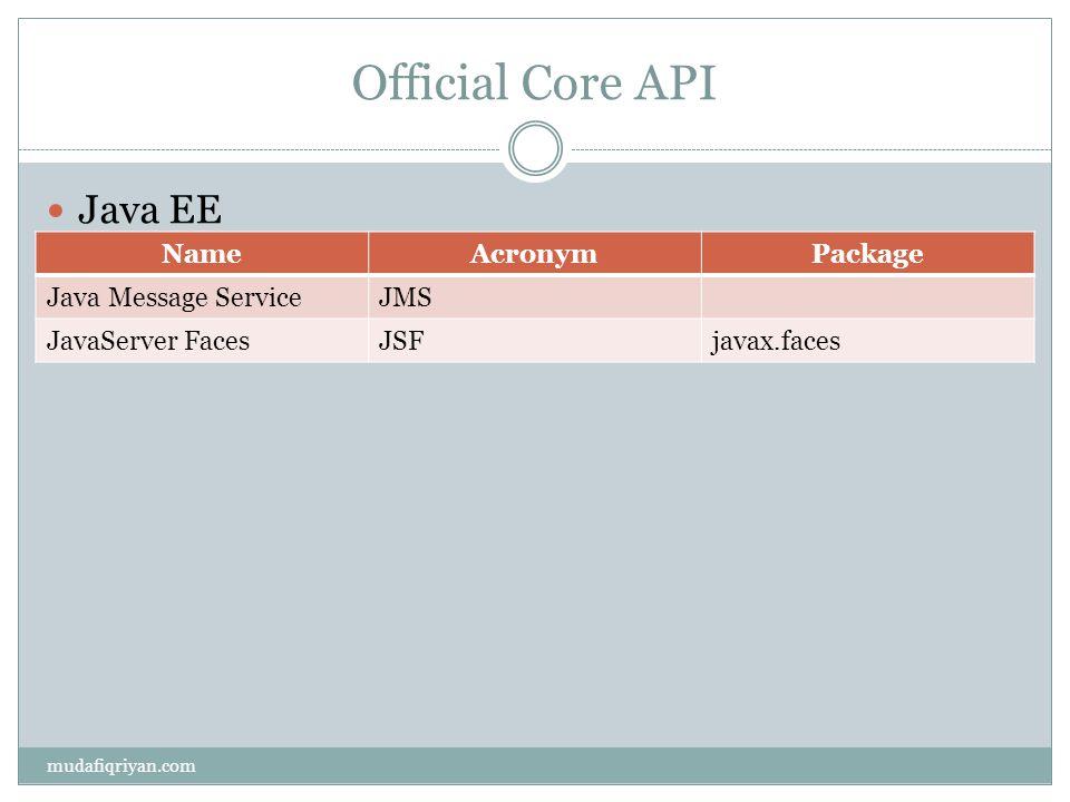 Official Core API Java EE mudafiqriyan.com NameAcronymPackage Java Message ServiceJMS JavaServer FacesJSFjavax.faces