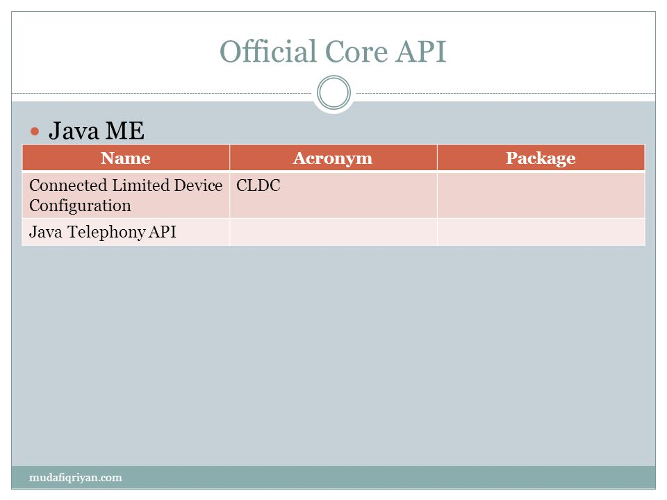 Official Core API Java ME mudafiqriyan.com NameAcronymPackage Connected Limited Device Configuration CLDC Java Telephony API