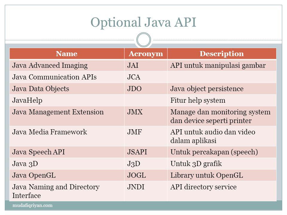 Optional Java API NameAcronymDescription Java Advanced ImagingJAIAPI untuk manipulasi gambar Java Communication APIsJCA Java Data ObjectsJDOJava objec