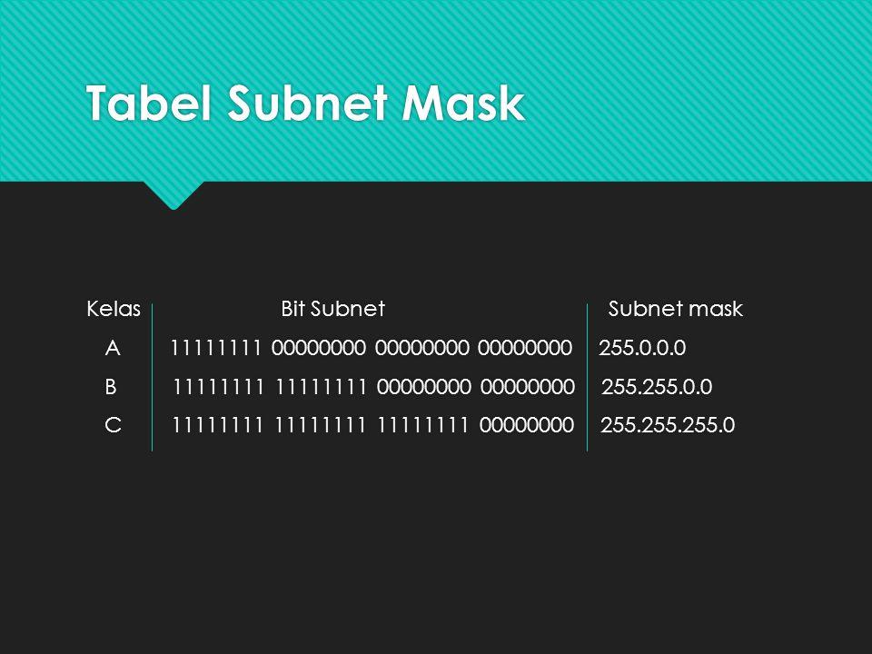 Tabel Subnet Mask Kelas Bit Subnet Subnet mask A 11111111 00000000 00000000 00000000 255.0.0.0 B 11111111 11111111 00000000 00000000 255.255.0.0 C 111