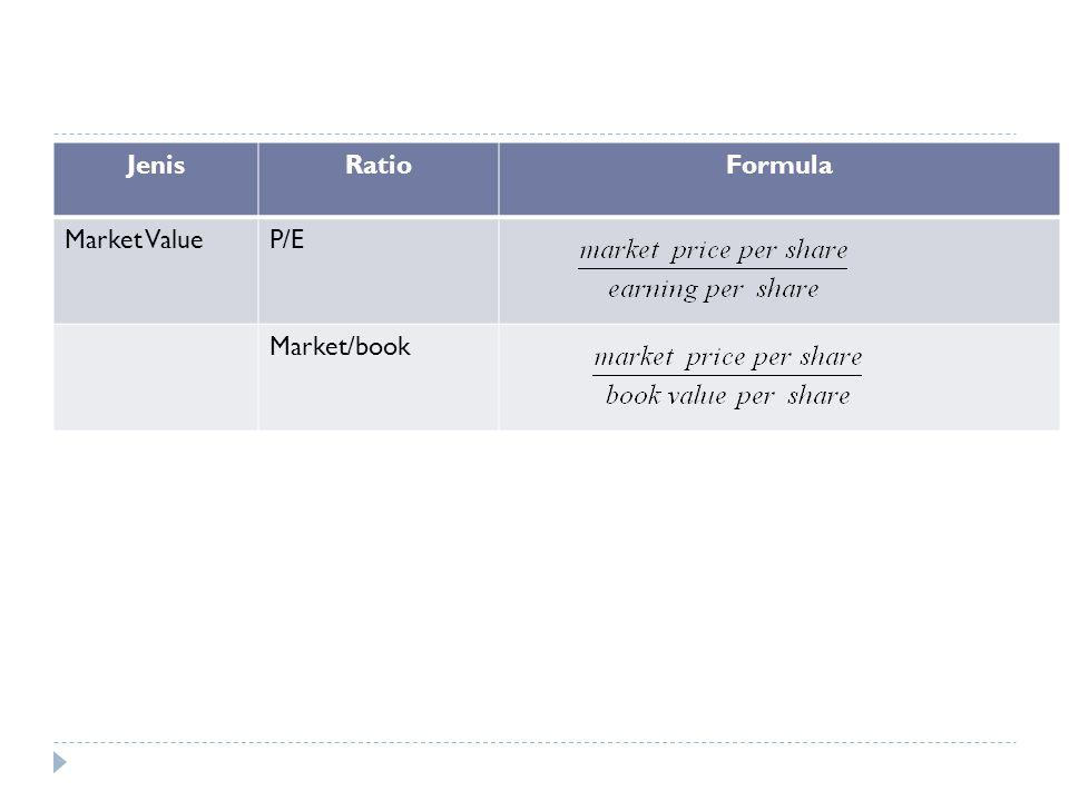 JenisRatioFormula Market ValueP/E Market/book