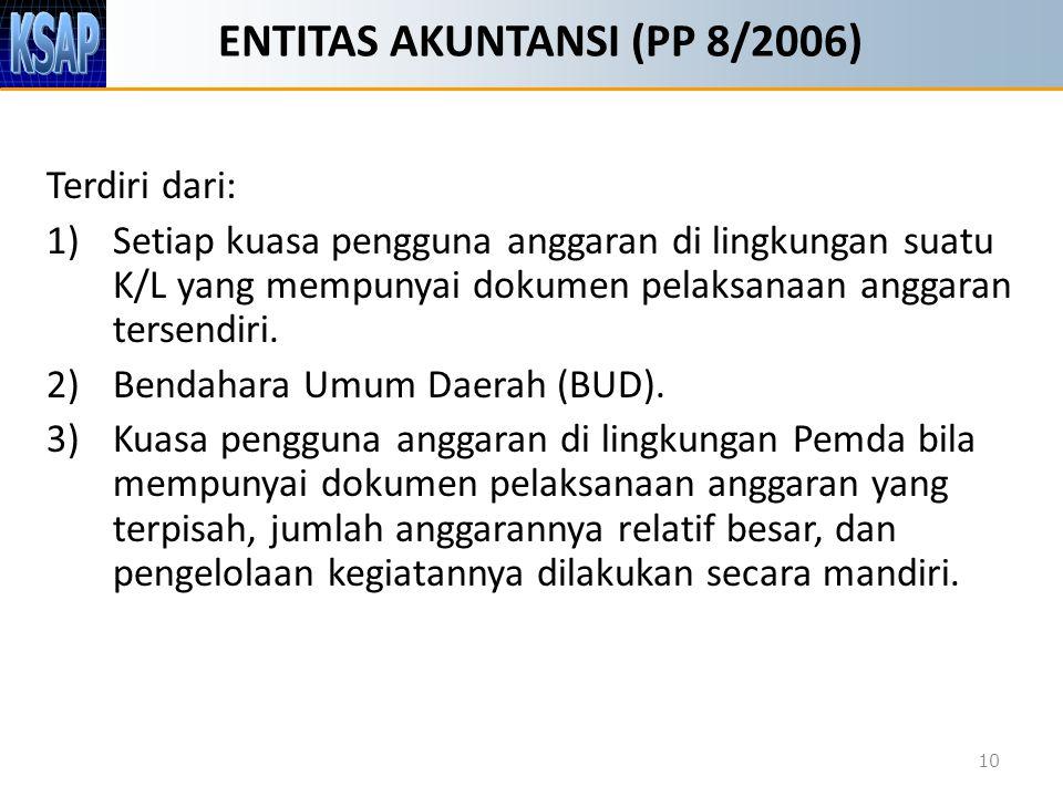 ENTITAS AKUNTANSI (PP 8/2006) Terdiri dari: 1)Setiap kuasa pengguna anggaran di lingkungan suatu K/L yang mempunyai dokumen pelaksanaan anggaran terse