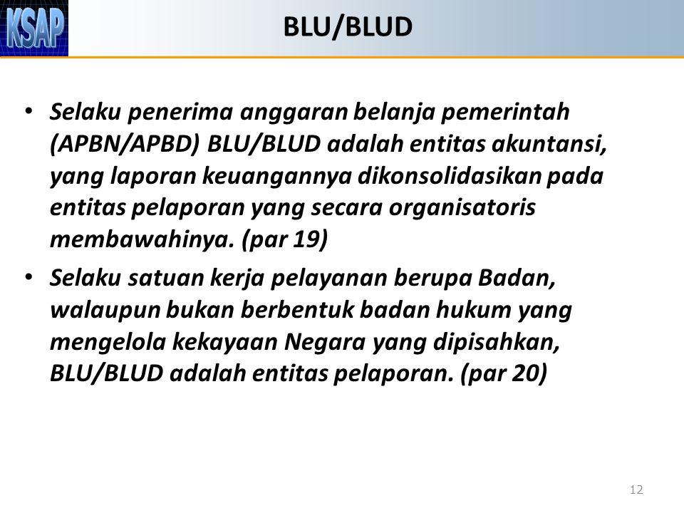 BLU/BLUD Selaku penerima anggaran belanja pemerintah (APBN/APBD) BLU/BLUD adalah entitas akuntansi, yang laporan keuangannya dikonsolidasikan pada ent