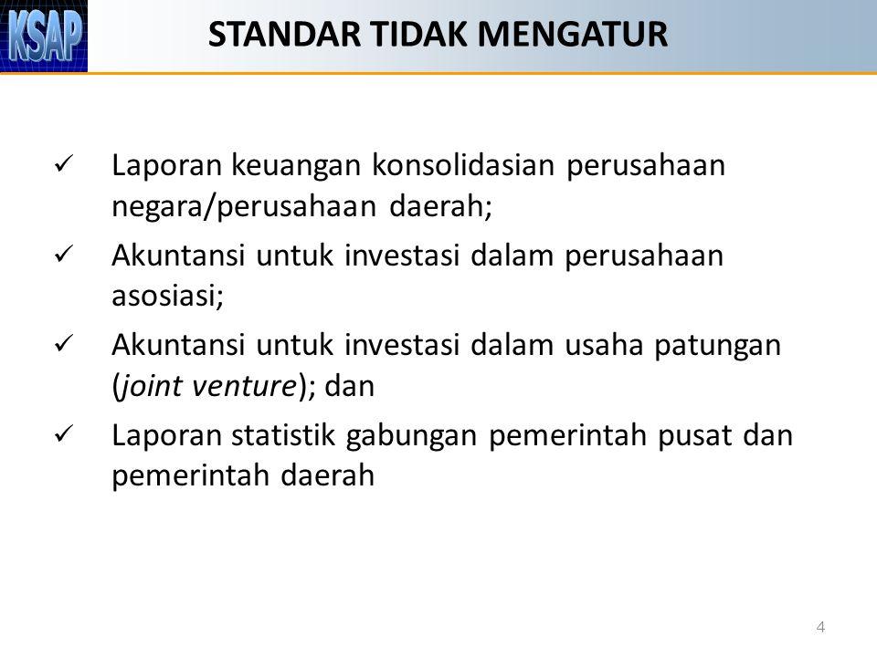 STANDAR TIDAK MENGATUR Laporan keuangan konsolidasian perusahaan negara/perusahaan daerah; Akuntansi untuk investasi dalam perusahaan asosiasi; Akunta