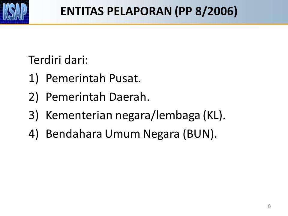 ENTITAS PELAPORAN (PP 8/2006) Terdiri dari: 1) Pemerintah Pusat. 2) Pemerintah Daerah. 3) Kementerian negara/lembaga (KL). 4) Bendahara Umum Negara (B
