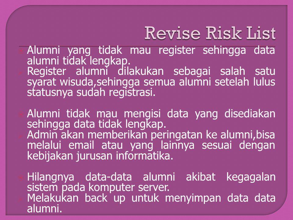  Alumni yang tidak mau register sehingga data alumni tidak lengkap.  Register alumni dilakukan sebagai salah satu syarat wisuda,sehingga semua alumn